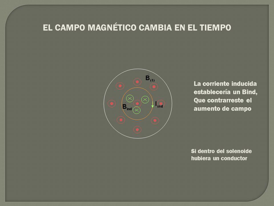 EL CAMPO MAGNÉTICO CAMBIA EN EL TIEMPO
