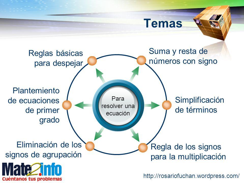 Temas Suma y resta de números con signo Reglas básicas para despejar