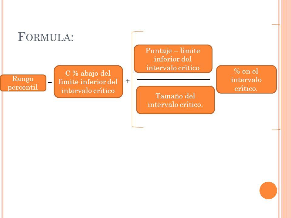 Formula: Puntaje – límite inferior del intervalo crítico