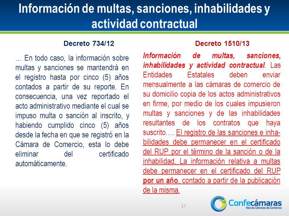 Información de multas, sanciones, inhabilidades y actividad contractual