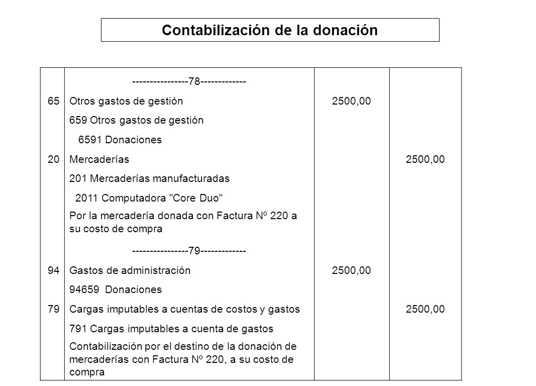 Contabilización de la donación