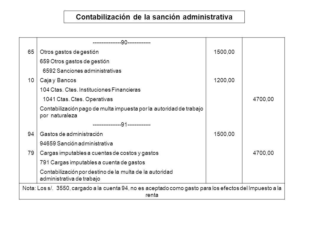 Contabilización de la sanción administrativa