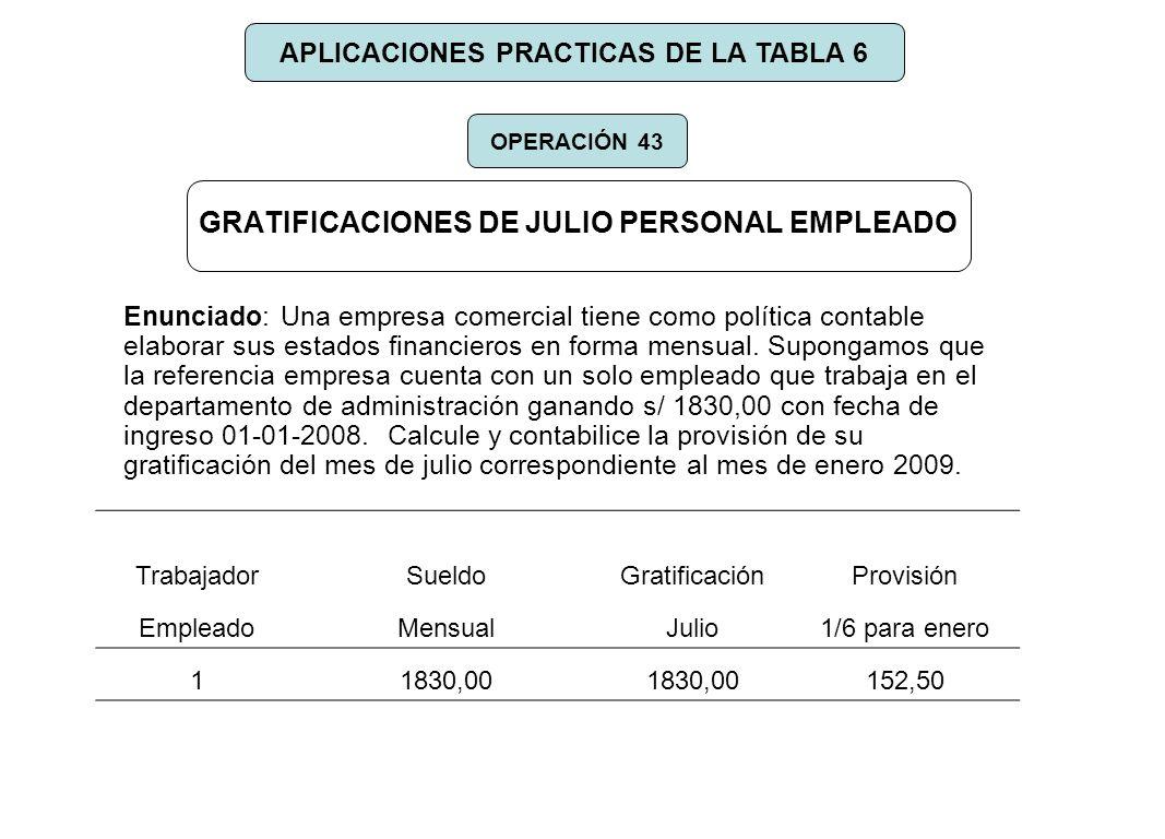 GRATIFICACIONES DE JULIO PERSONAL EMPLEADO