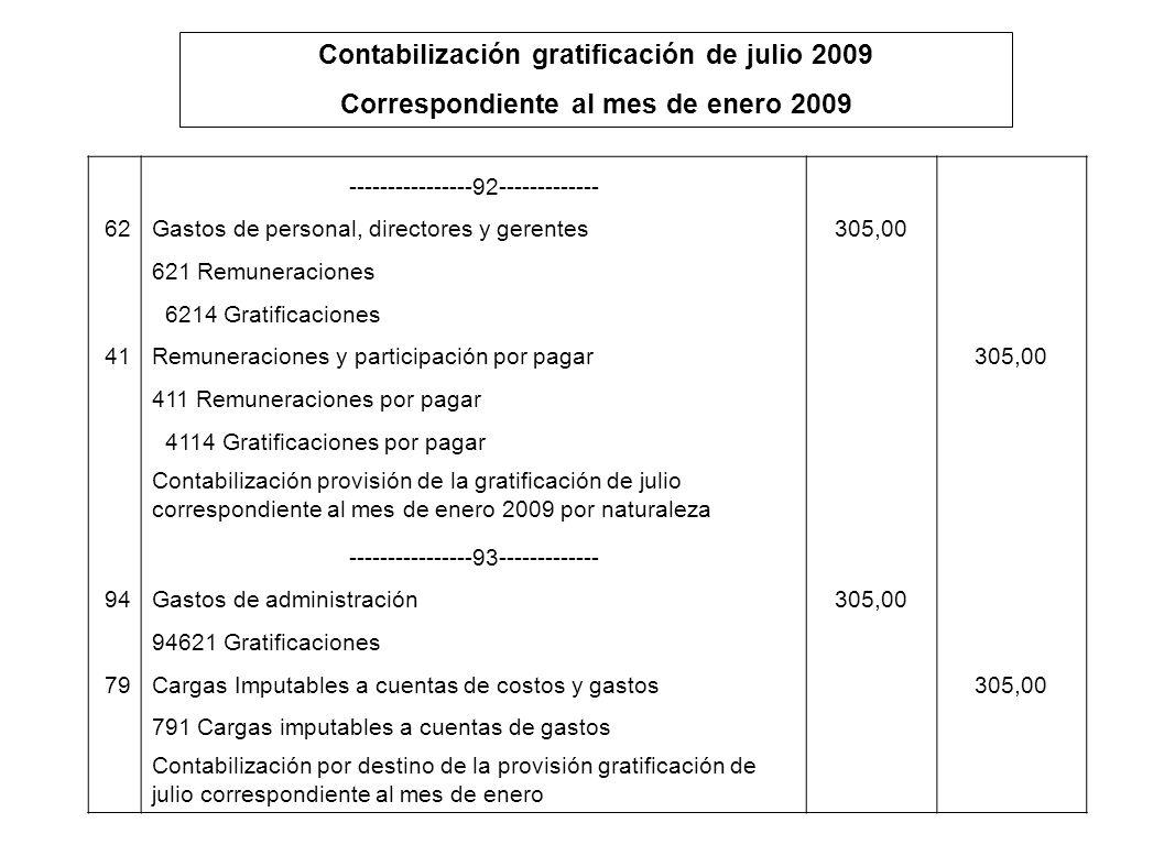 Contabilización gratificación de julio 2009