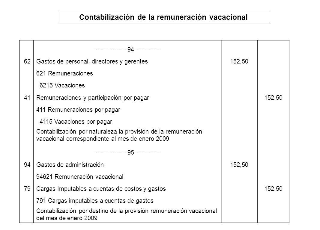 Contabilización de la remuneración vacacional