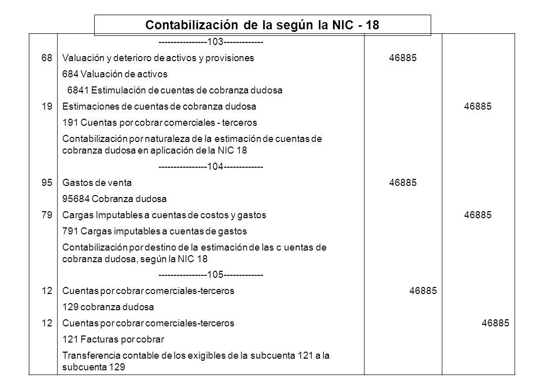 Contabilización de la según la NIC - 18