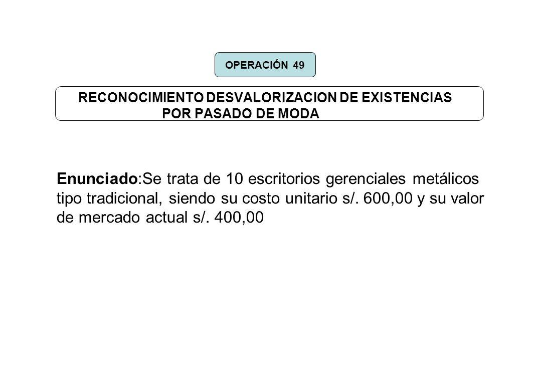 RECONOCIMIENTO DESVALORIZACION DE EXISTENCIAS POR PASADO DE MODA