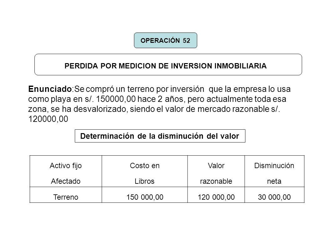 PERDIDA POR MEDICION DE INVERSION INMOBILIARIA