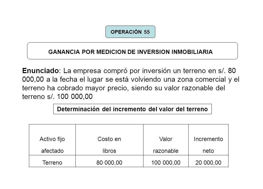 GANANCIA POR MEDICION DE INVERSION INMOBILIARIA
