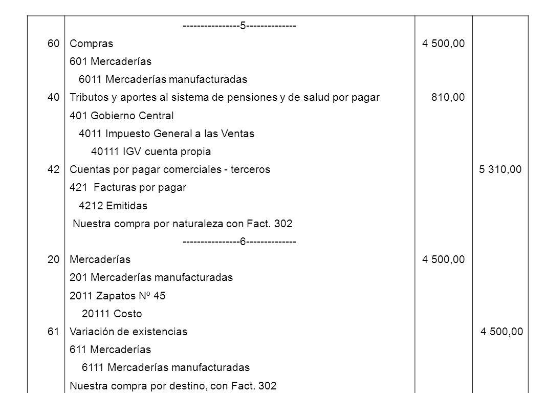 ----------------5-------------- 60 Compras 4 500,00 601 Mercaderías