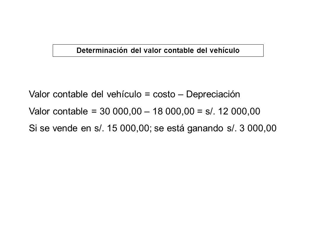 Determinación del valor contable del vehículo
