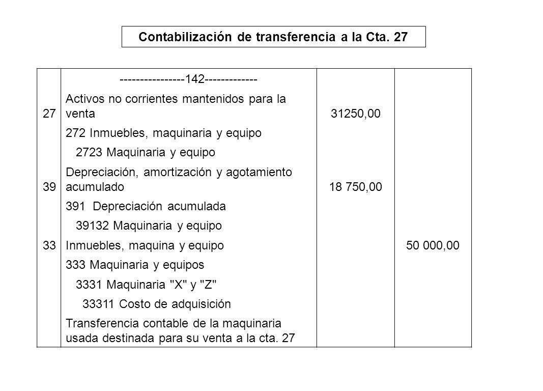 Contabilización de transferencia a la Cta. 27