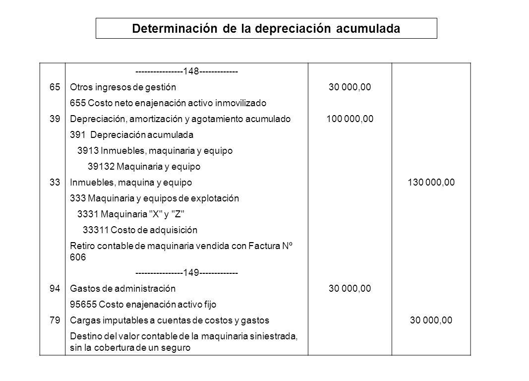 Determinación de la depreciación acumulada