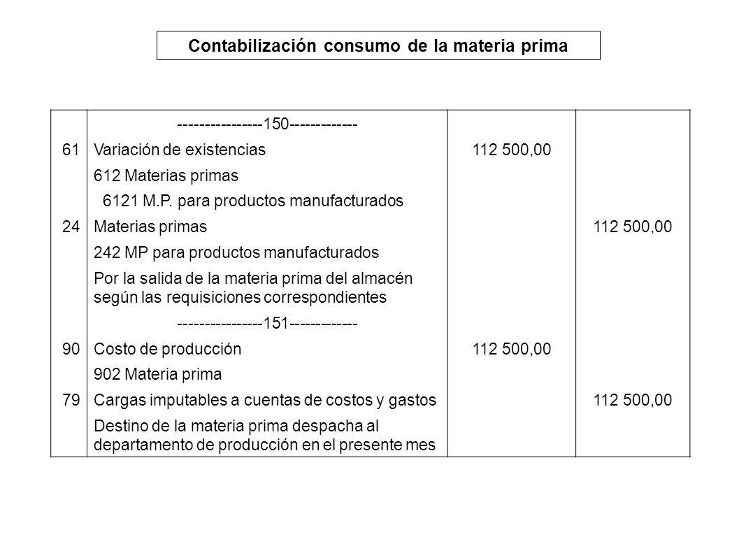 Contabilización consumo de la materia prima