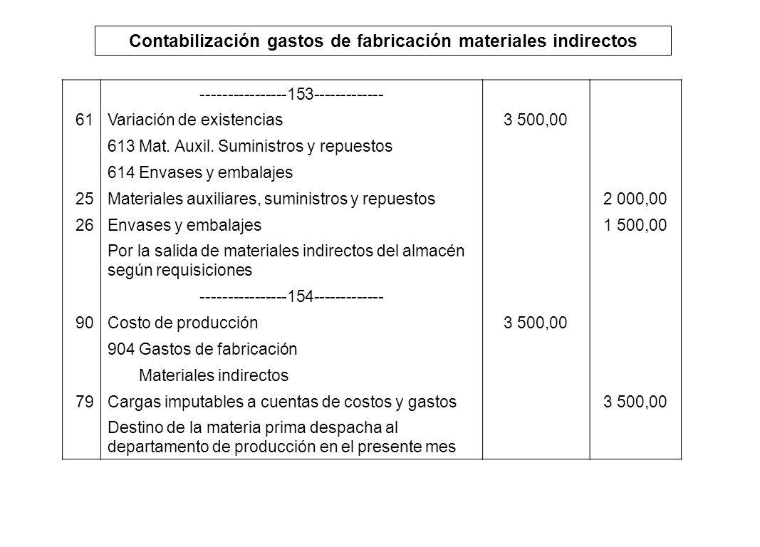 Contabilización gastos de fabricación materiales indirectos