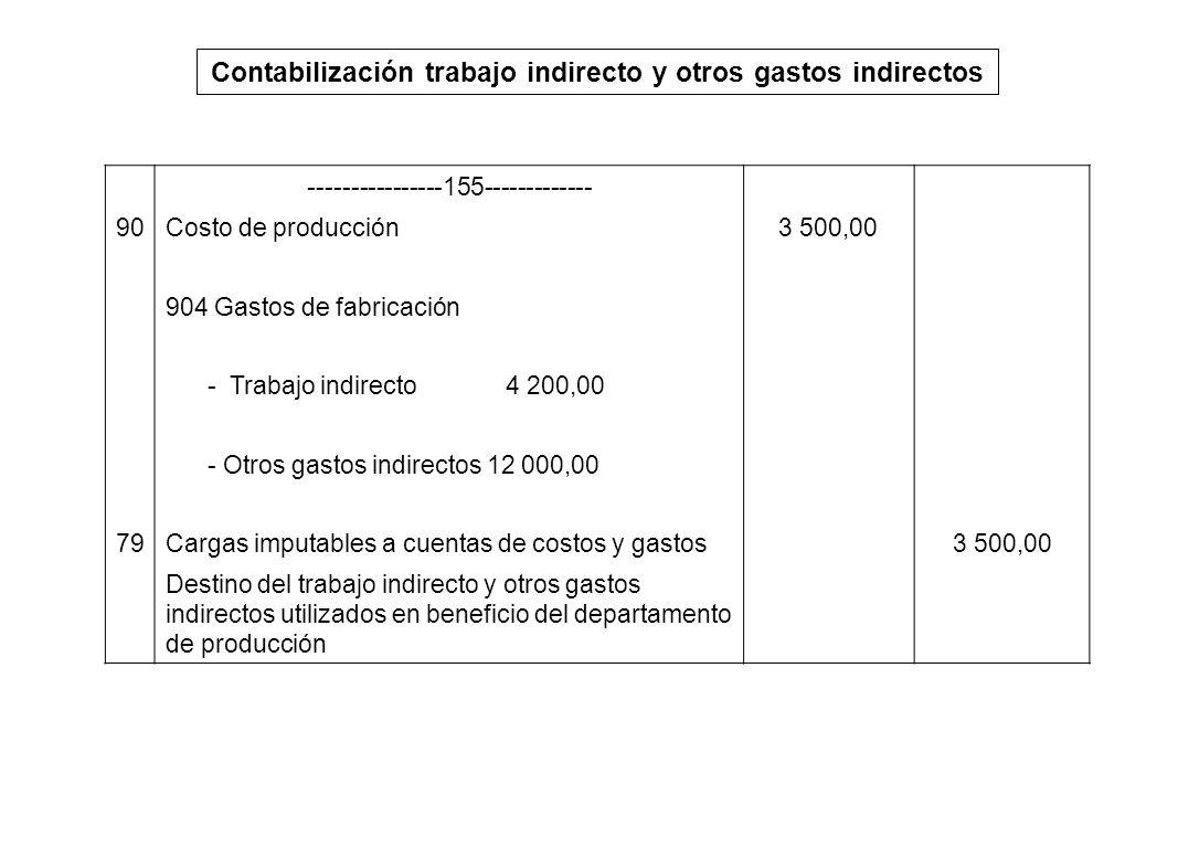 Contabilización trabajo indirecto y otros gastos indirectos