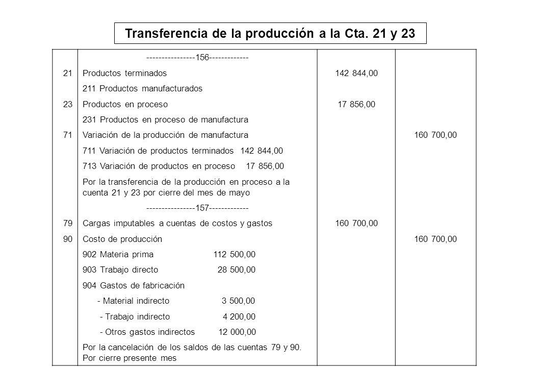 Transferencia de la producción a la Cta. 21 y 23