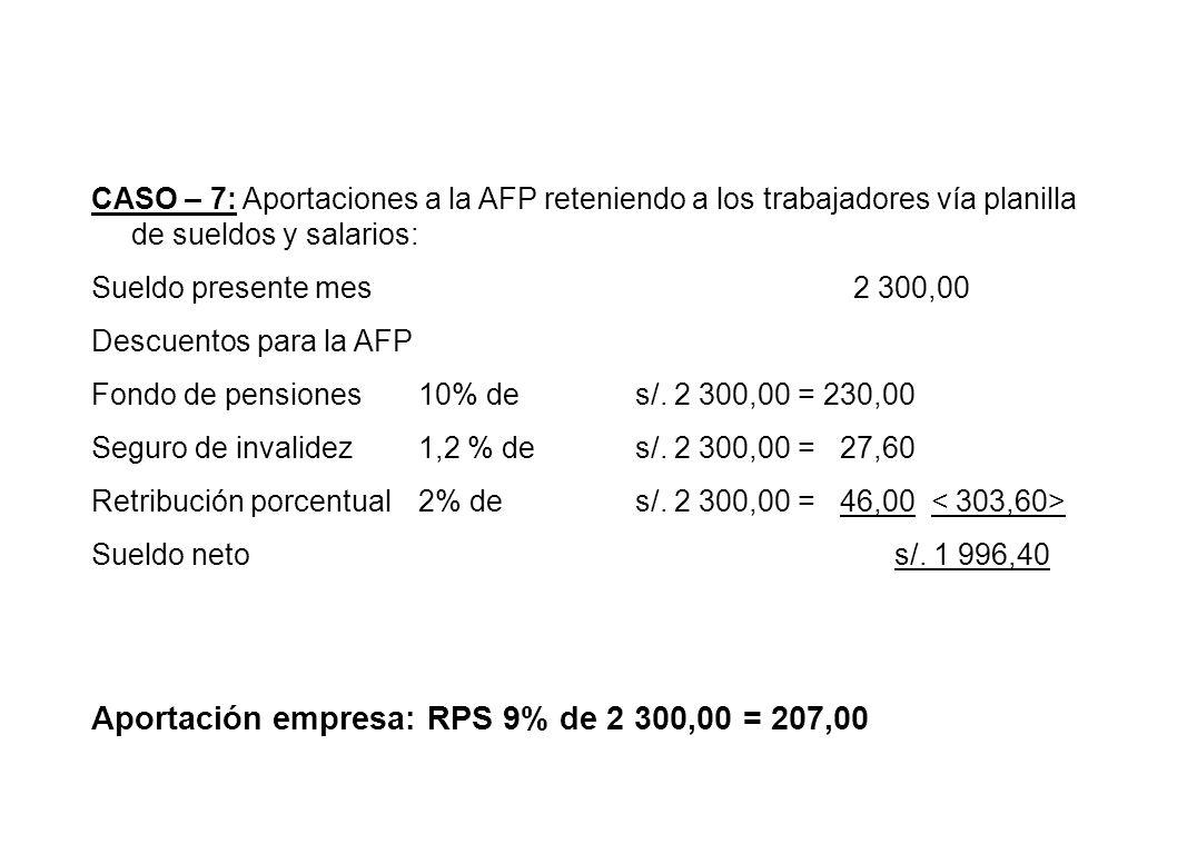 Aportación empresa: RPS 9% de 2 300,00 = 207,00