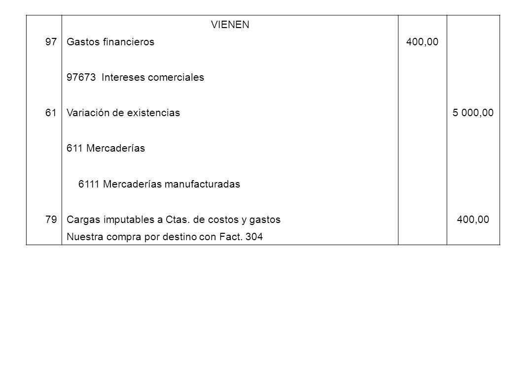 VIENEN. 97. Gastos financieros. 400,00. 97673 Intereses comerciales. 61. Variación de existencias.