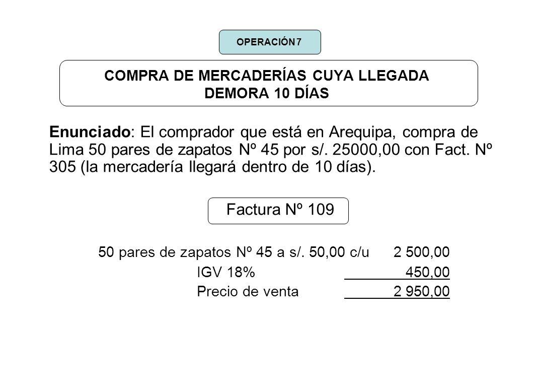 COMPRA DE MERCADERÍAS CUYA LLEGADA DEMORA 10 DÍAS