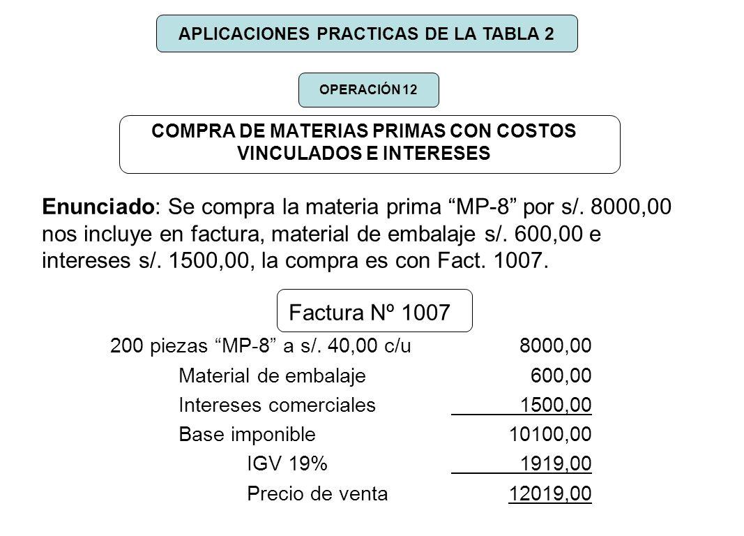 COMPRA DE MATERIAS PRIMAS CON COSTOS VINCULADOS E INTERESES