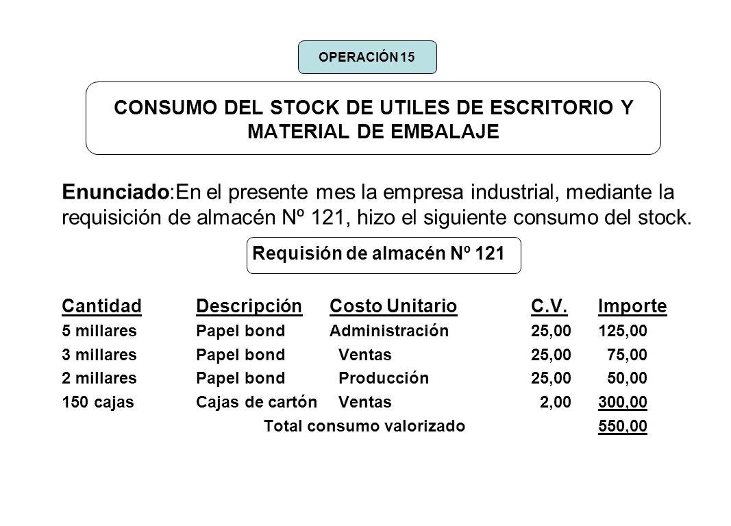 CONSUMO DEL STOCK DE UTILES DE ESCRITORIO Y MATERIAL DE EMBALAJE