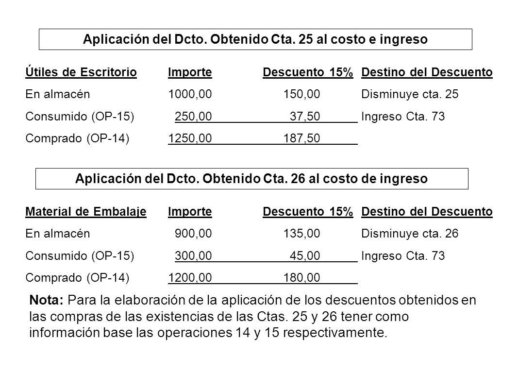 Aplicación del Dcto. Obtenido Cta. 25 al costo e ingreso