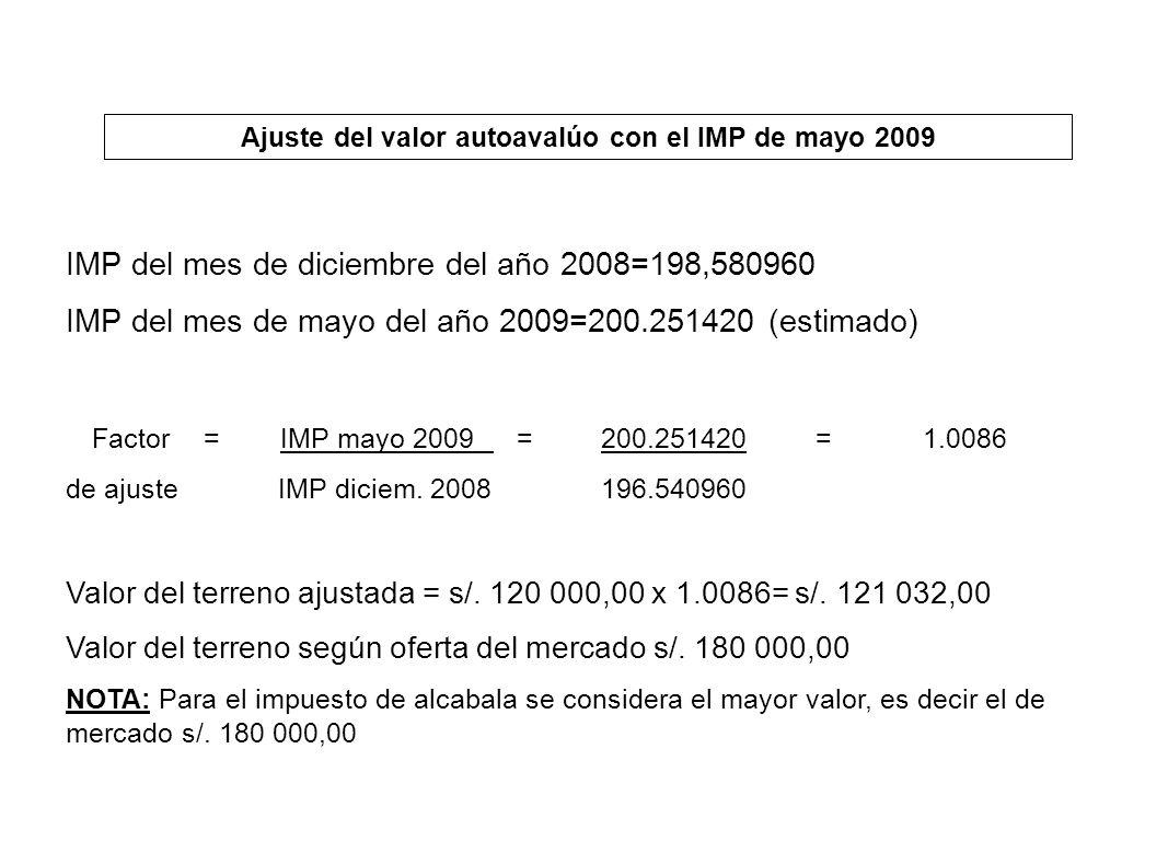 Ajuste del valor autoavalúo con el IMP de mayo 2009