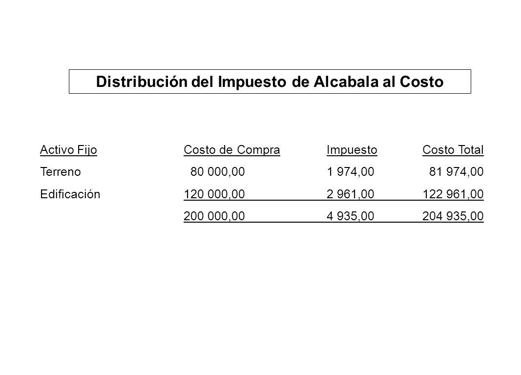 Distribución del Impuesto de Alcabala al Costo