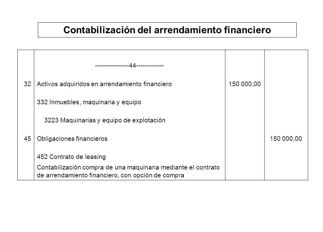 Contabilización del arrendamiento financiero