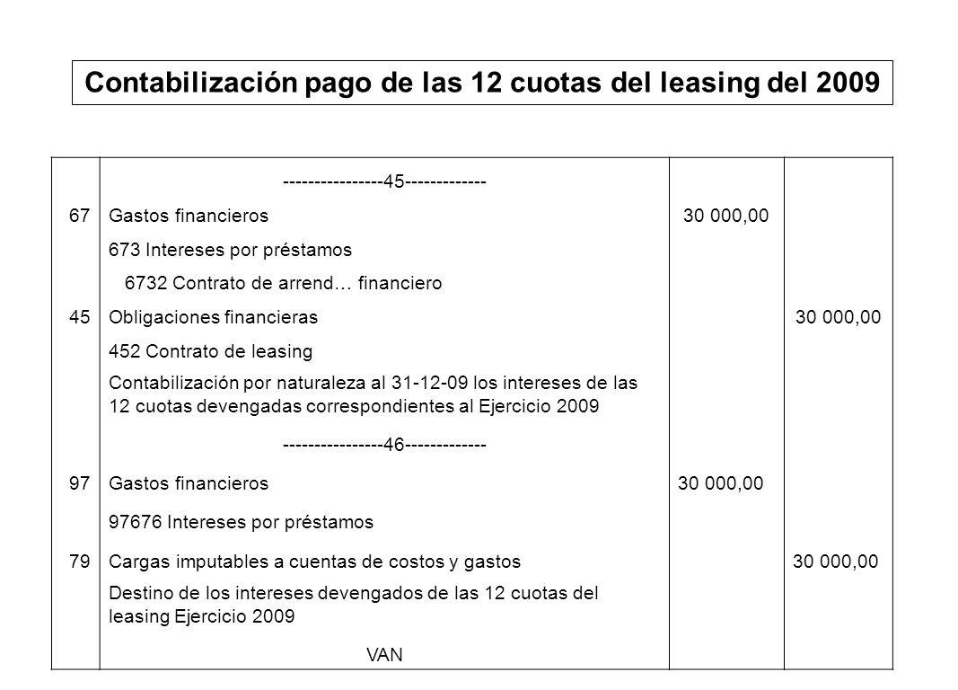 Contabilización pago de las 12 cuotas del leasing del 2009