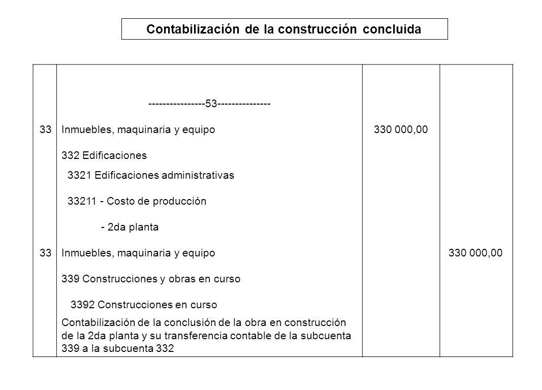 Contabilización de la construcción concluida
