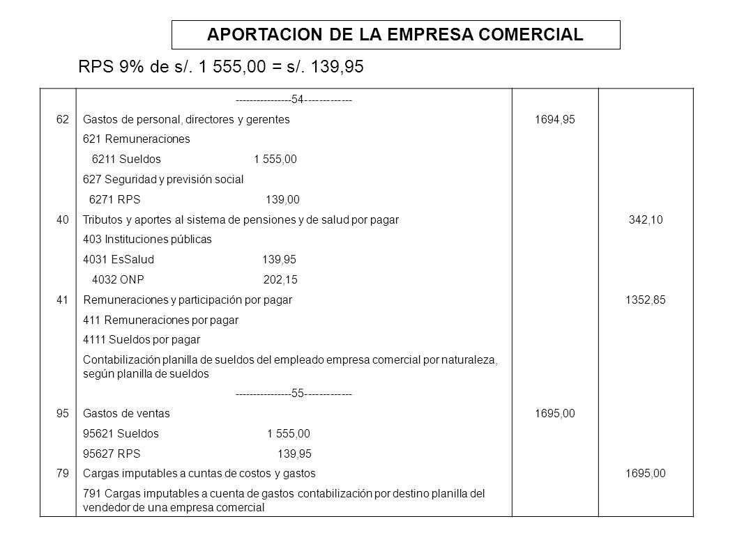 APORTACION DE LA EMPRESA COMERCIAL
