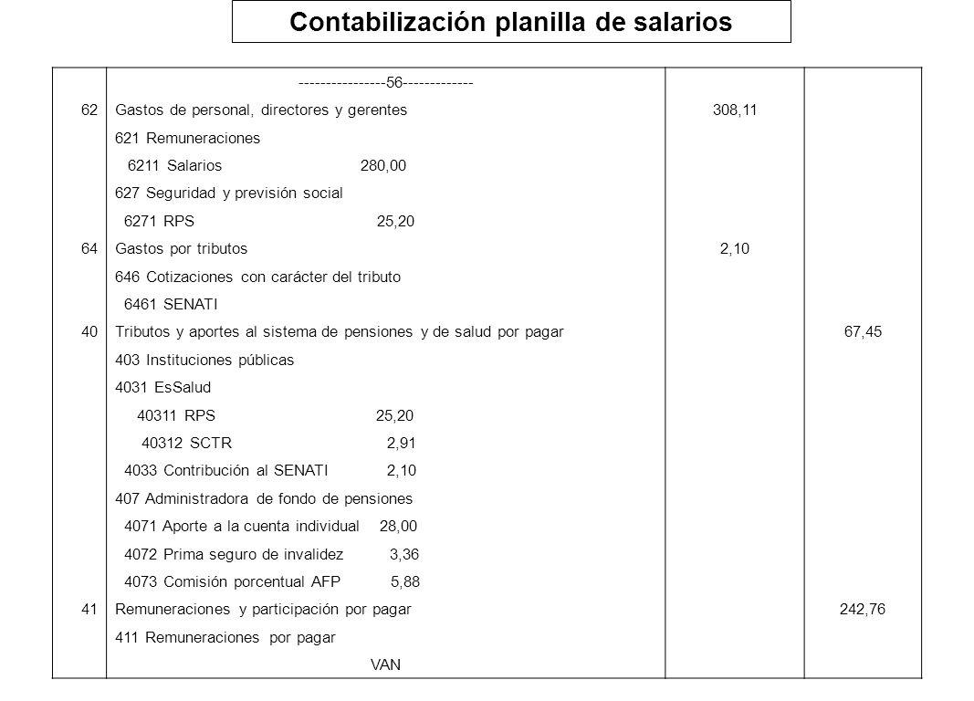 Contabilización planilla de salarios