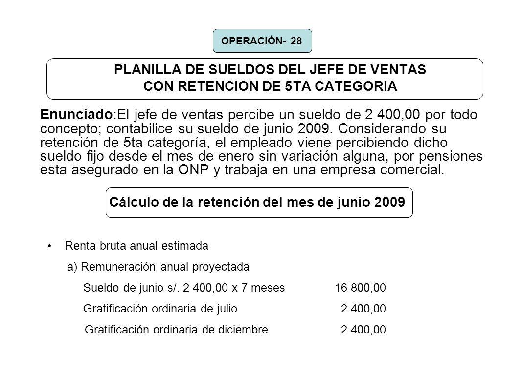 PLANILLA DE SUELDOS DEL JEFE DE VENTAS CON RETENCION DE 5TA CATEGORIA