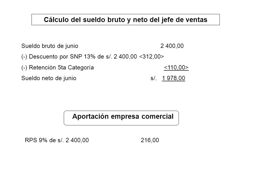 Cálculo del sueldo bruto y neto del jefe de ventas