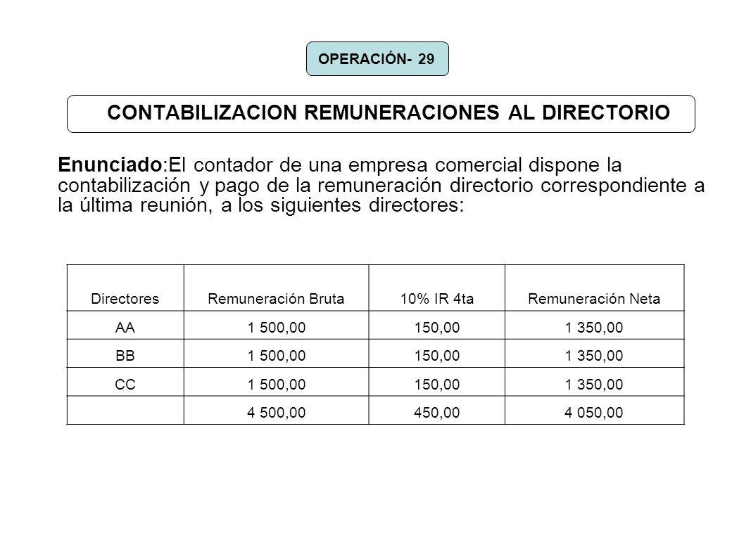 CONTABILIZACION REMUNERACIONES AL DIRECTORIO