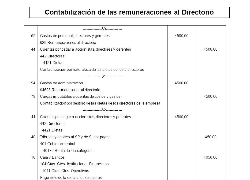 Contabilización de las remuneraciones al Directorio