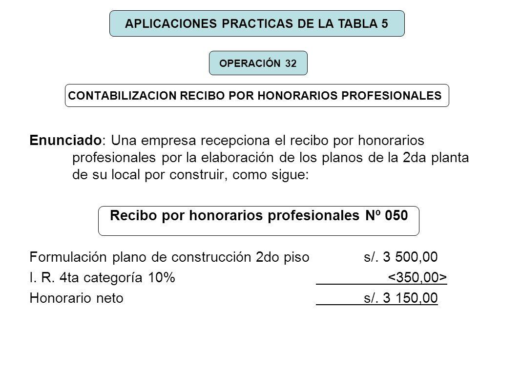 CONTABILIZACION RECIBO POR HONORARIOS PROFESIONALES