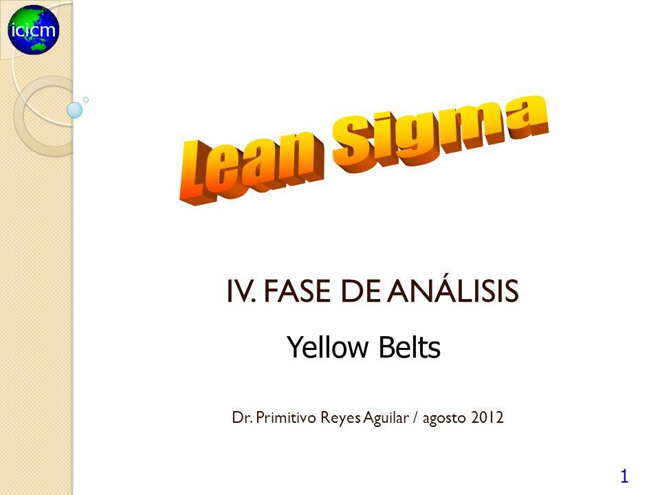 IV. FASE DE ANÁLISIS Dr. Primitivo Reyes Aguilar / agosto 2012