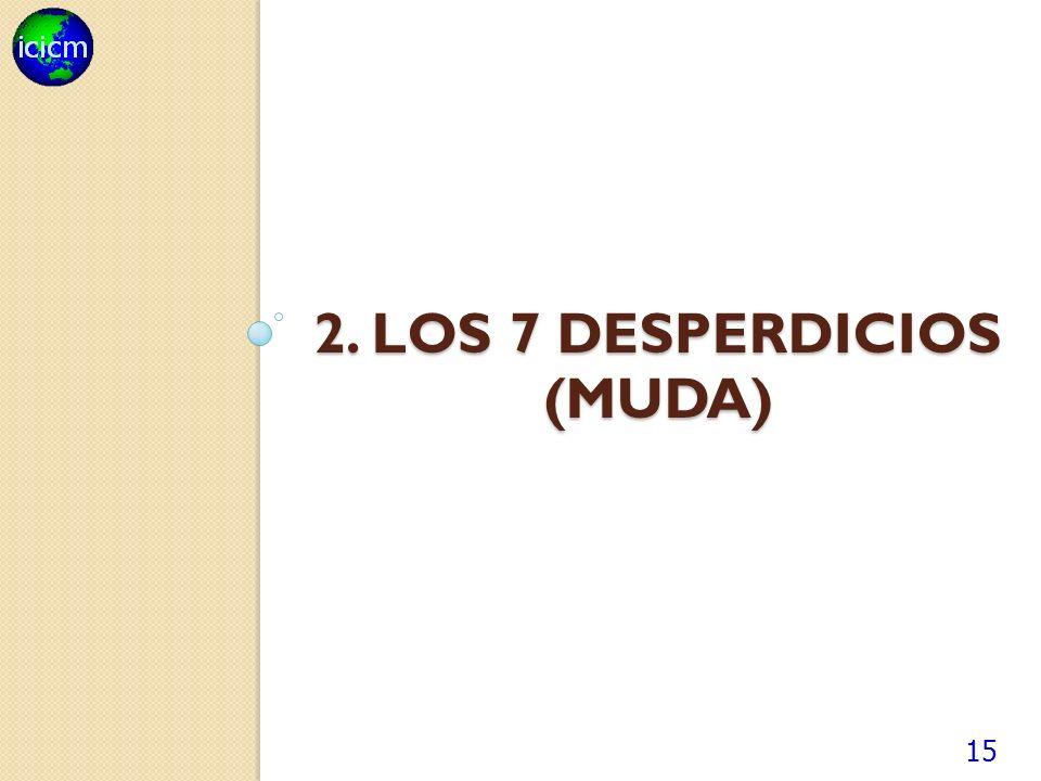 2. Los 7 desperdicios (Muda)