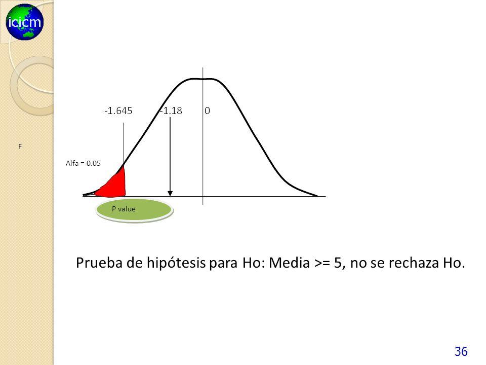Prueba de hipótesis para Ho: Media >= 5, no se rechaza Ho.