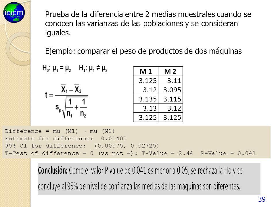 Ejemplo: comparar el peso de productos de dos máquinas M 1 M 2 3.125