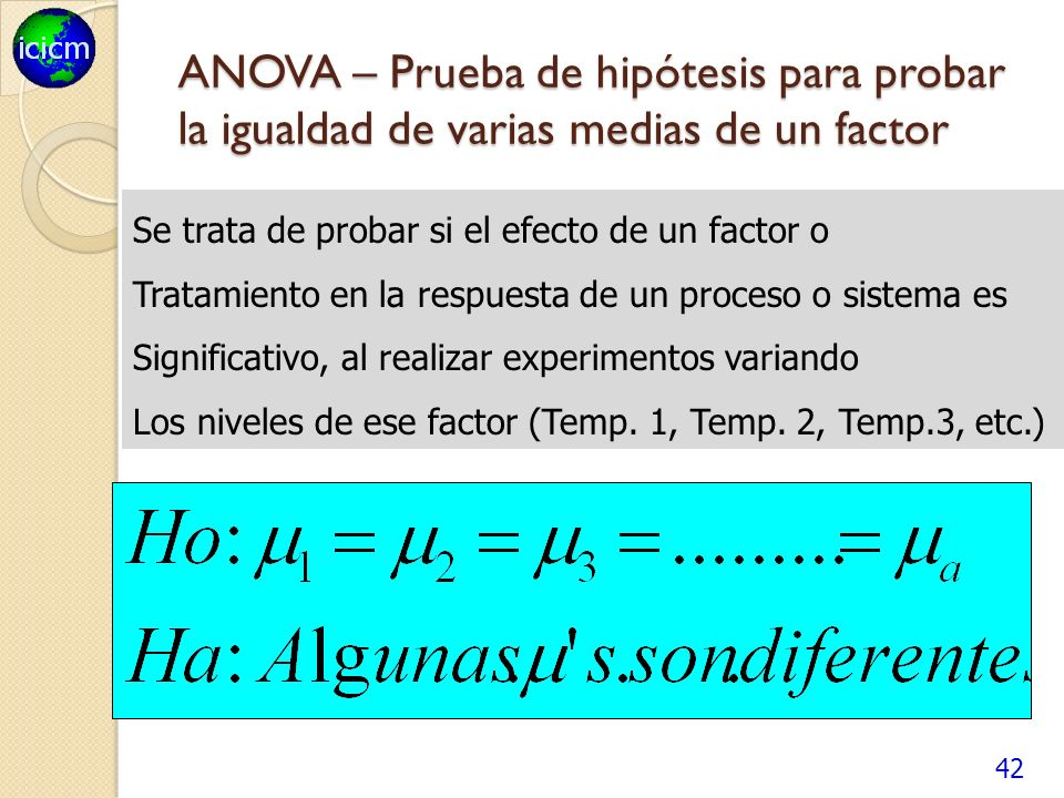 ANOVA – Prueba de hipótesis para probar la igualdad de varias medias de un factor