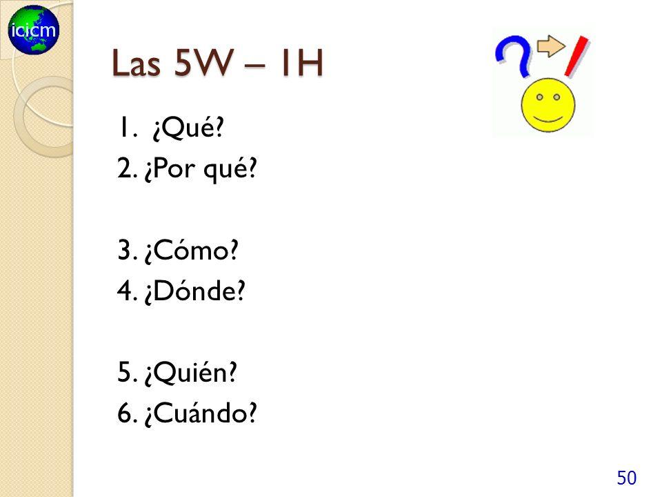 Las 5W – 1H 1. ¿Qué 2. ¿Por qué 3. ¿Cómo 4. ¿Dónde 5. ¿Quién 6. ¿Cuándo