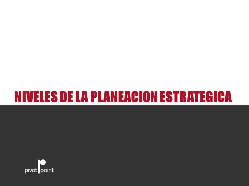NIVELES DE LA PLANEACION ESTRATEGICA