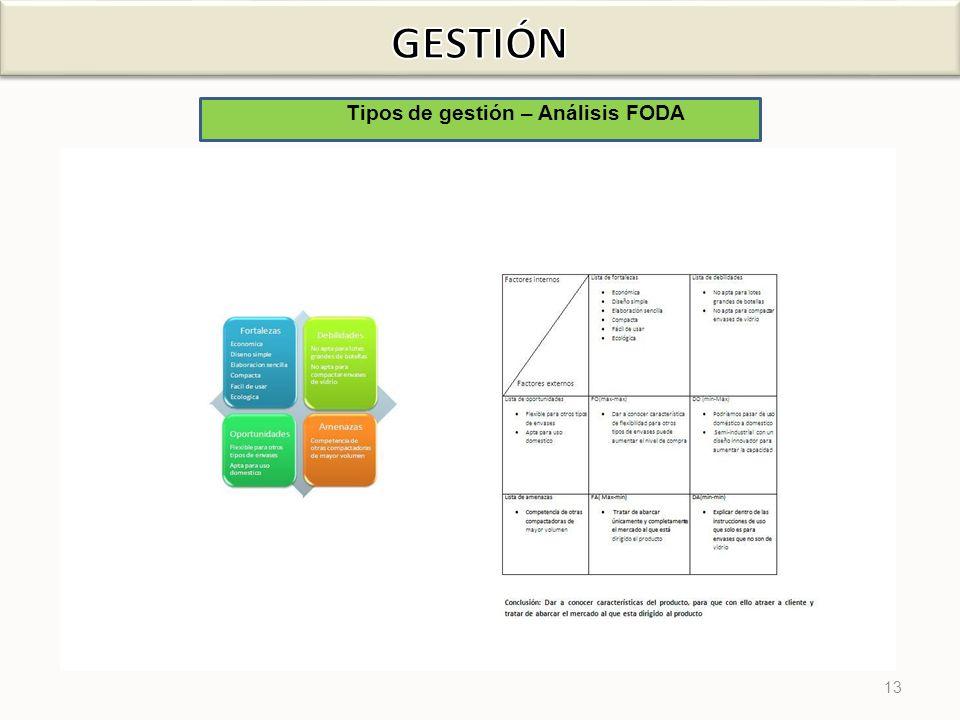 Tipos de gestión – Análisis FODA