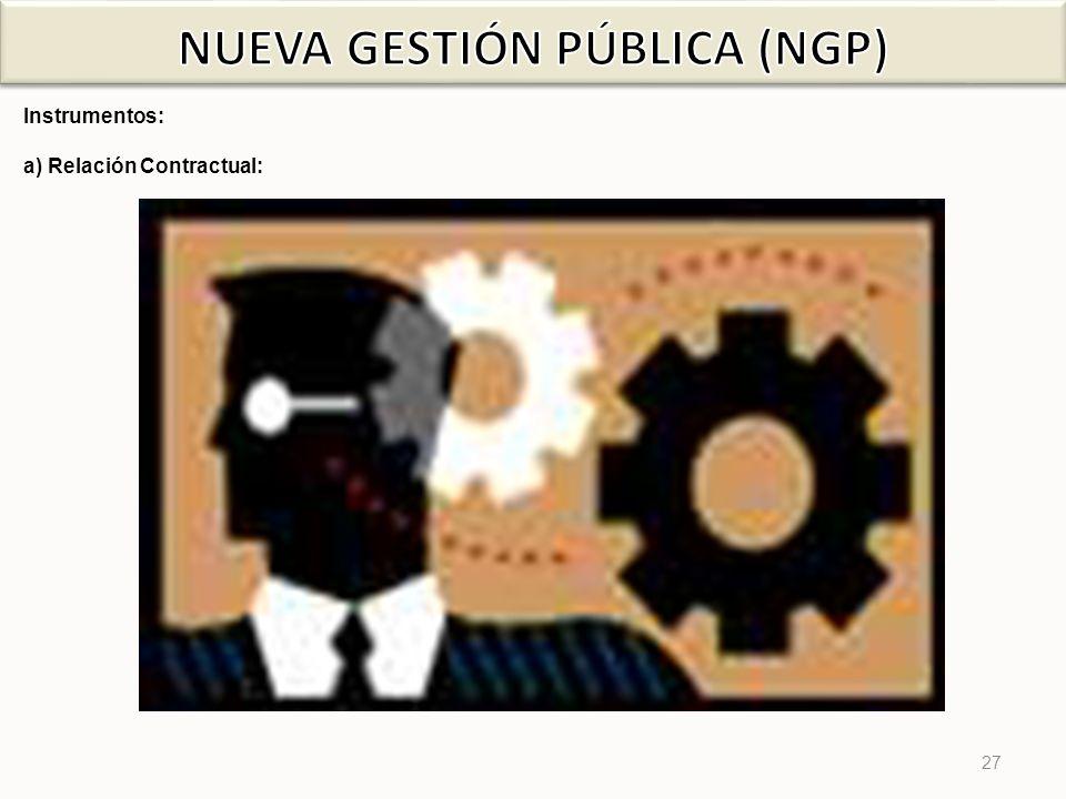 NUEVA GESTIÓN PÚBLICA (NGP)