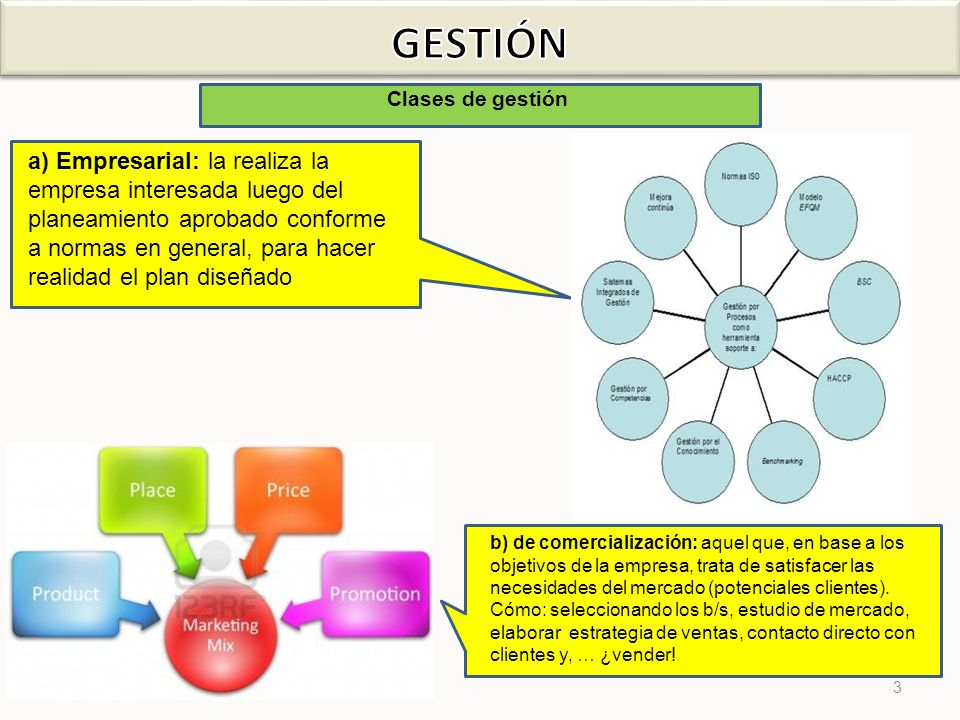 GESTIÓN Clases de gestión.