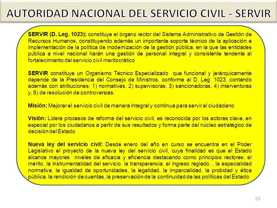 AUTORIDAD NACIONAL DEL SERVICIO CIVIL - SERVIR